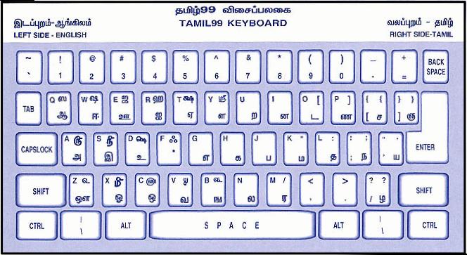 tamil99_keyboard