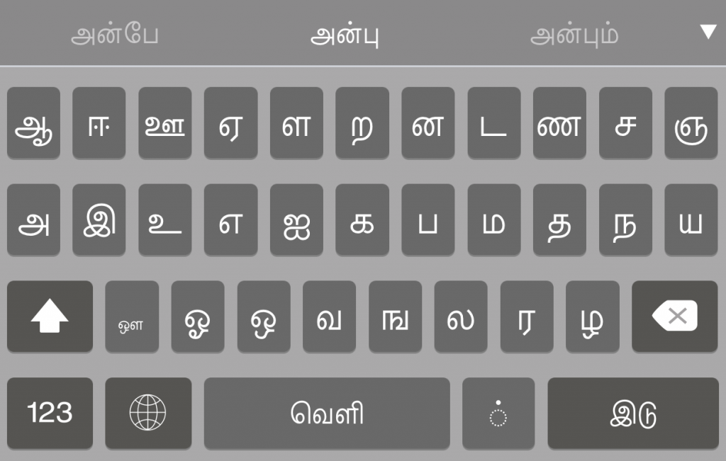 தமிழ்-99 விசைமுகம்